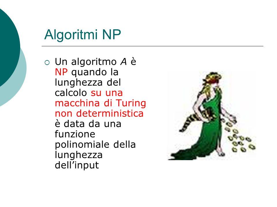 Algoritmi NP