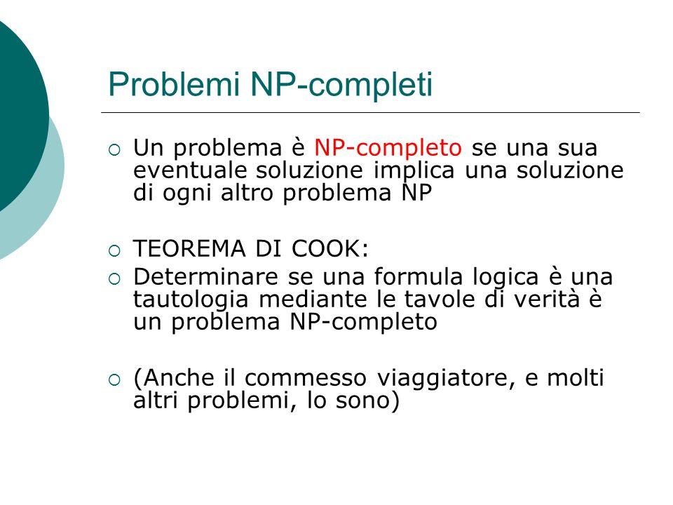 Problemi NP-completi Un problema è NP-completo se una sua eventuale soluzione implica una soluzione di ogni altro problema NP.