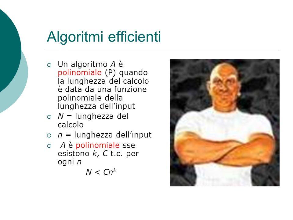 Algoritmi efficienti Un algoritmo A è polinomiale (P) quando la lunghezza del calcolo è data da una funzione polinomiale della lunghezza dell'input.