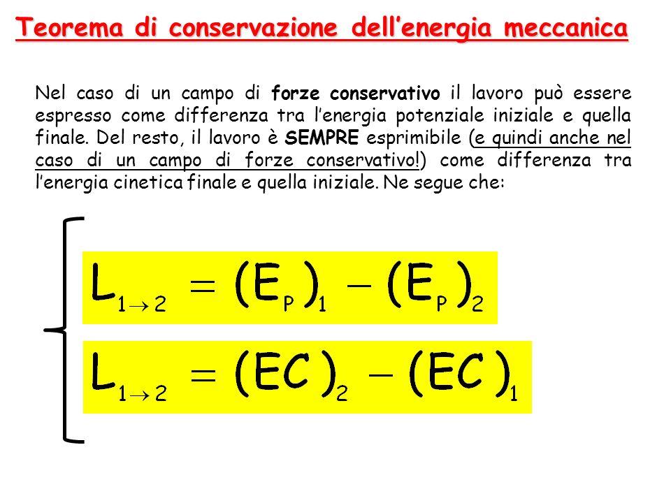 Teorema di conservazione dell'energia meccanica