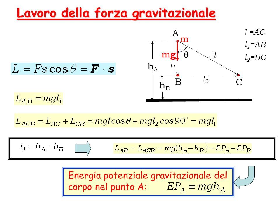 Lavoro della forza gravitazionale