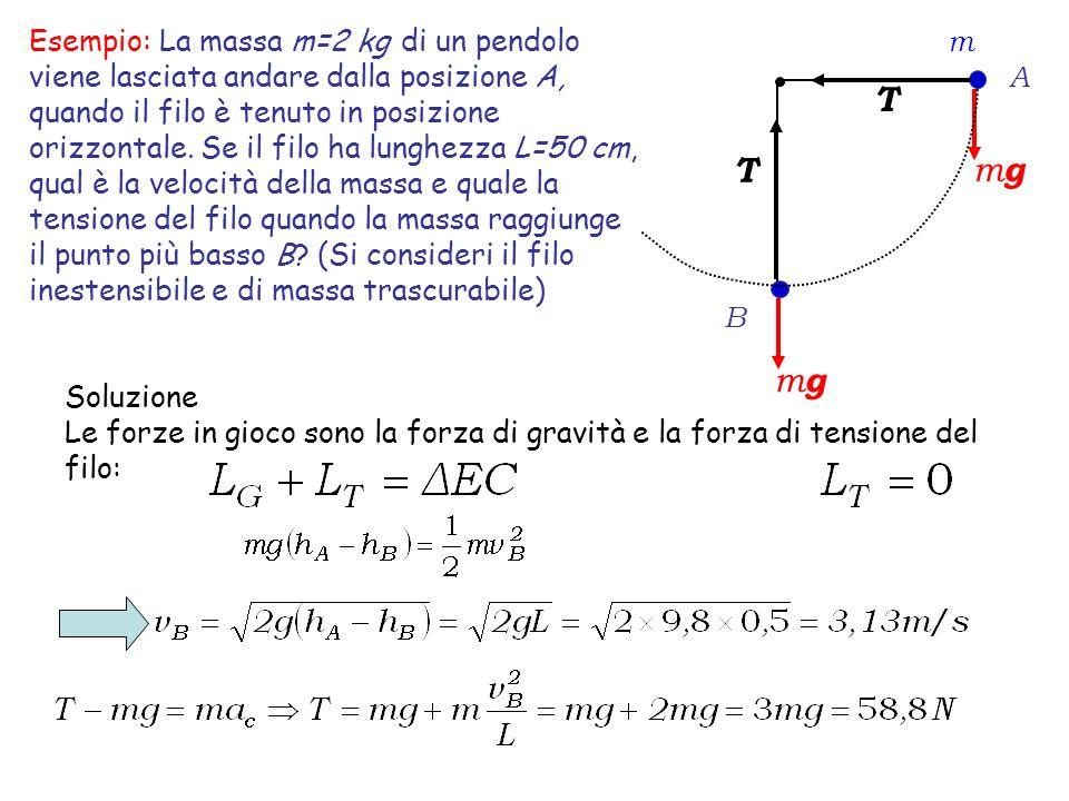 Esempio: La massa m=2 kg di un pendolo viene lasciata andare dalla posizione A, quando il filo è tenuto in posizione orizzontale. Se il filo ha lunghezza L=50 cm, qual è la velocità della massa e quale la tensione del filo quando la massa raggiunge il punto più basso B (Si consideri il filo inestensibile e di massa trascurabile)