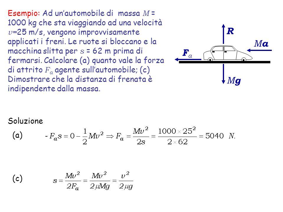 Esempio: Ad un'automobile di massa M = 1000 kg che sta viaggiando ad una velocità v=25 m/s, vengono improvvisamente applicati i freni. Le ruote si bloccano e la macchina slitta per s = 62 m prima di fermarsi. Calcolare (a) quanto vale la forza di attrito Fa agente sull'automobile; (c) Dimostrare che la distanza di frenata è indipendente dalla massa.