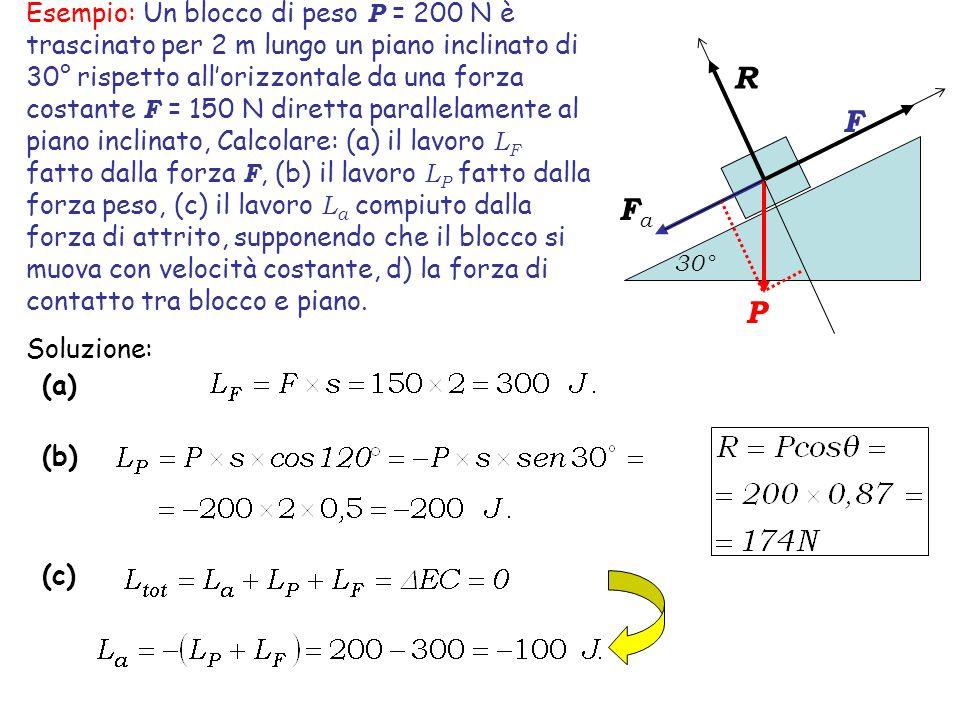 Esempio: Un blocco di peso P = 200 N è trascinato per 2 m lungo un piano inclinato di 30° rispetto all'orizzontale da una forza costante F = 150 N diretta parallelamente al piano inclinato, Calcolare: (a) il lavoro LF fatto dalla forza F, (b) il lavoro LP fatto dalla forza peso, (c) il lavoro La compiuto dalla forza di attrito, supponendo che il blocco si muova con velocità costante, d) la forza di contatto tra blocco e piano.