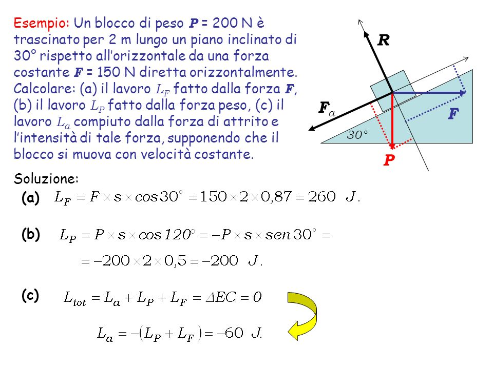 Esempio: Un blocco di peso P = 200 N è trascinato per 2 m lungo un piano inclinato di 30° rispetto all'orizzontale da una forza costante F = 150 N diretta orizzontalmente. Calcolare: (a) il lavoro LF fatto dalla forza F, (b) il lavoro LP fatto dalla forza peso, (c) il lavoro La compiuto dalla forza di attrito e l'intensità di tale forza, supponendo che il blocco si muova con velocità costante.