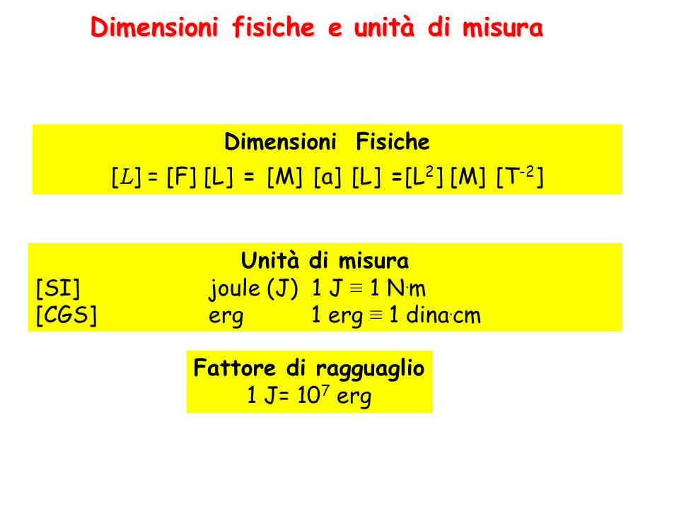 Dimensioni fisiche e unità di misura
