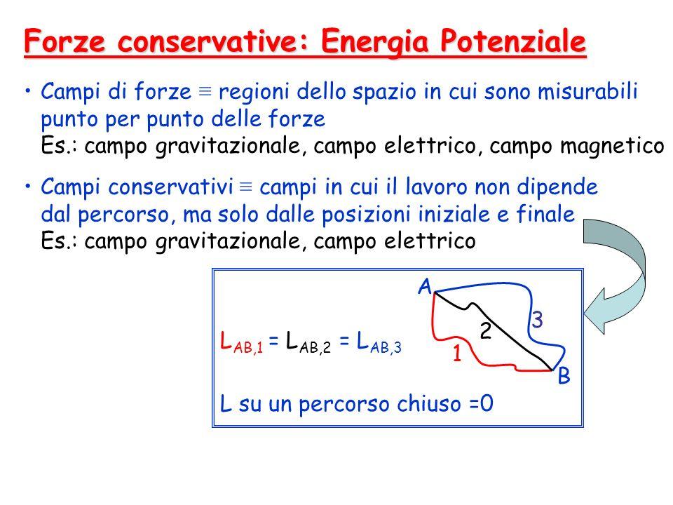 Forze conservative: Energia Potenziale