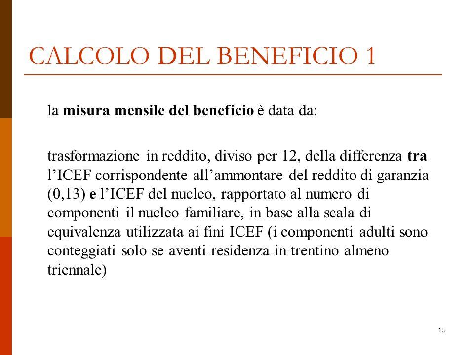 CALCOLO DEL BENEFICIO 1 la misura mensile del beneficio è data da: