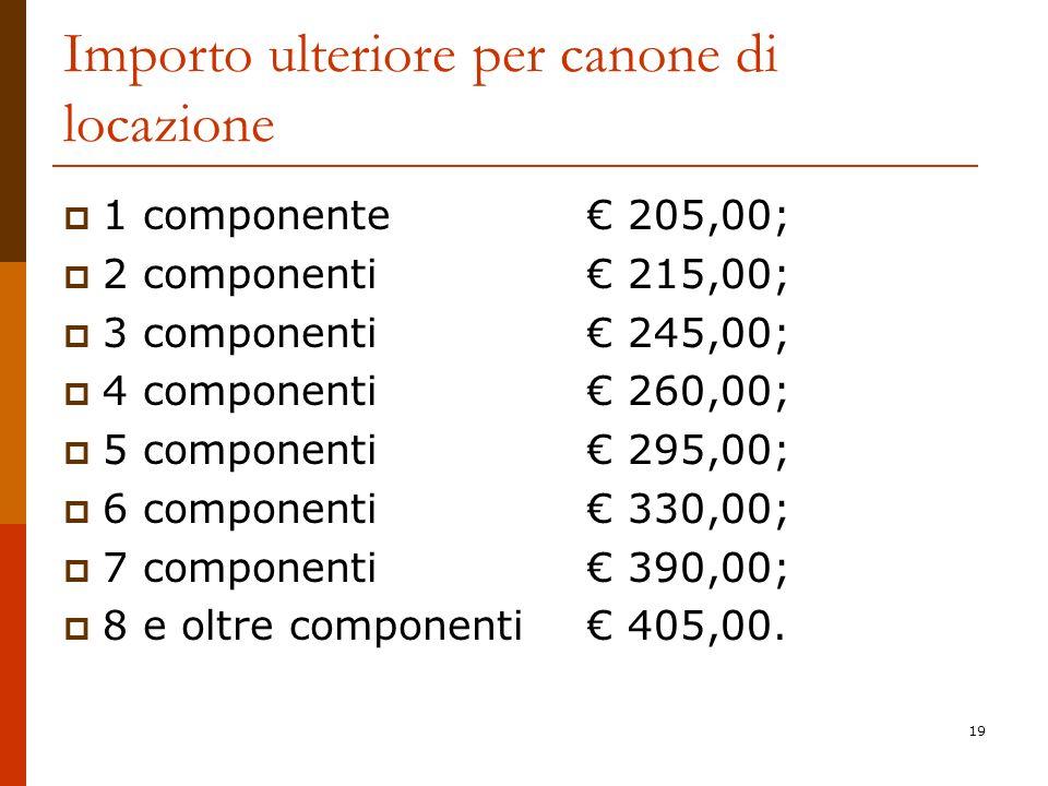 Importo ulteriore per canone di locazione