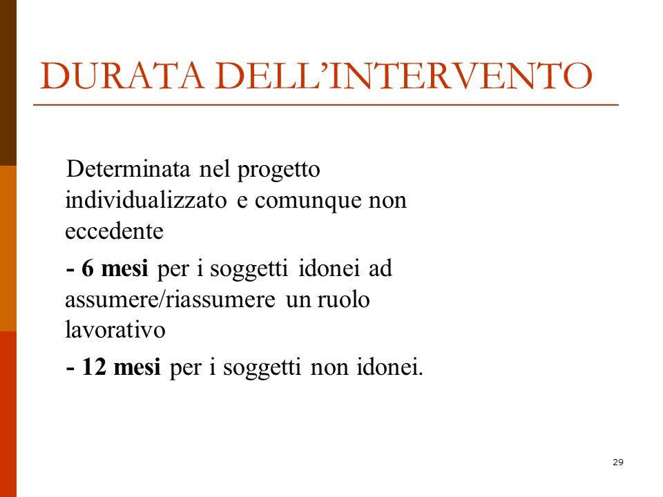 DURATA DELL'INTERVENTO