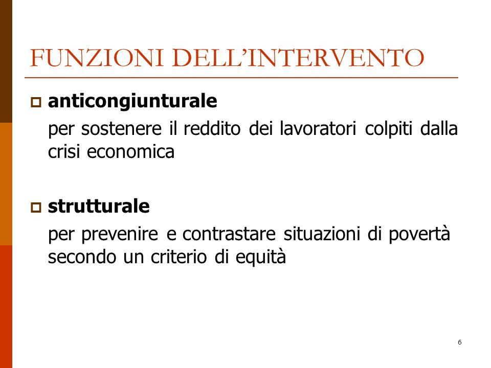 FUNZIONI DELL'INTERVENTO