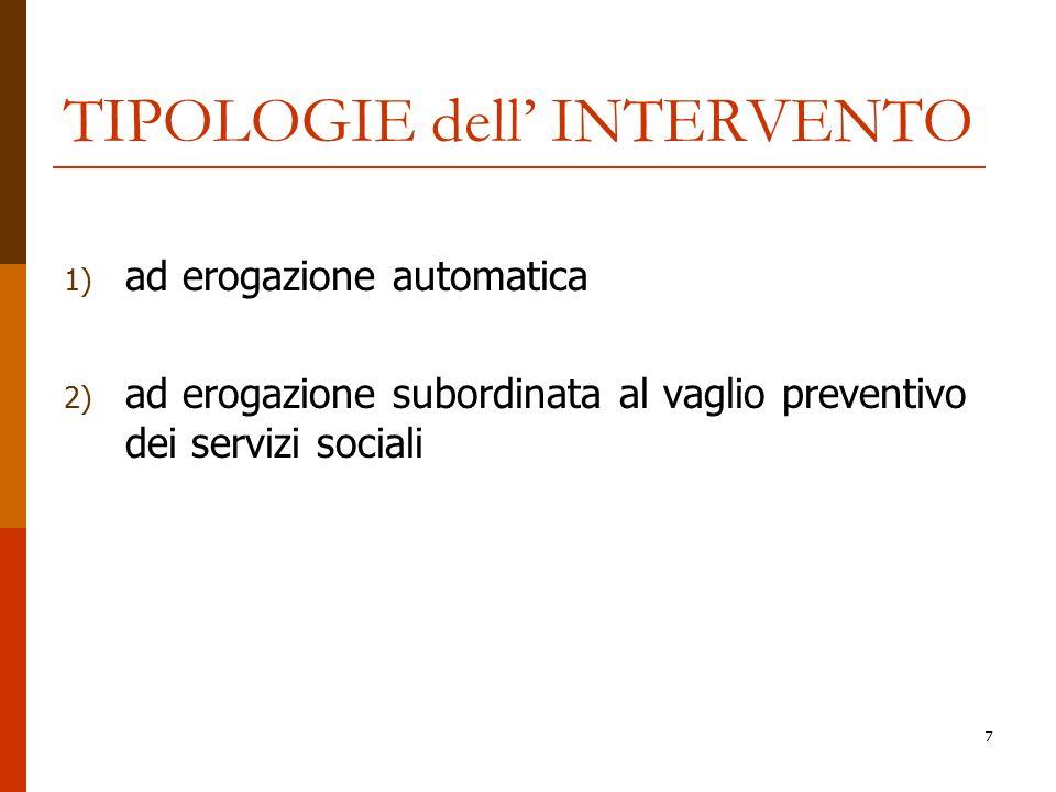 TIPOLOGIE dell' INTERVENTO