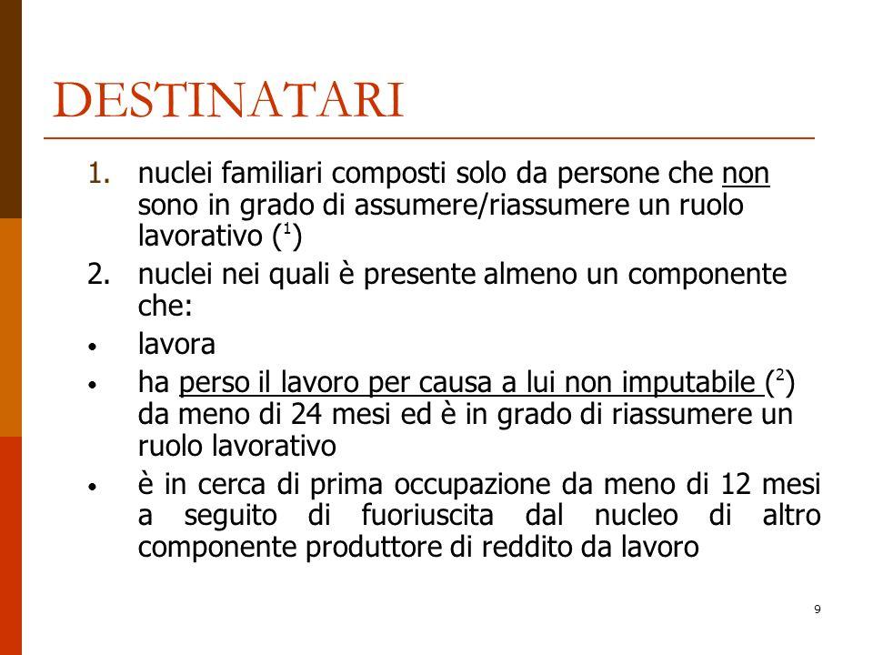 DESTINATARI nuclei familiari composti solo da persone che non sono in grado di assumere/riassumere un ruolo lavorativo (1)