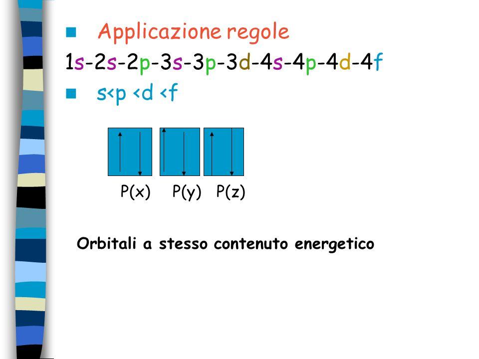 Applicazione regole 1s-2s-2p-3s-3p-3d-4s-4p-4d-4f s<p <d <f