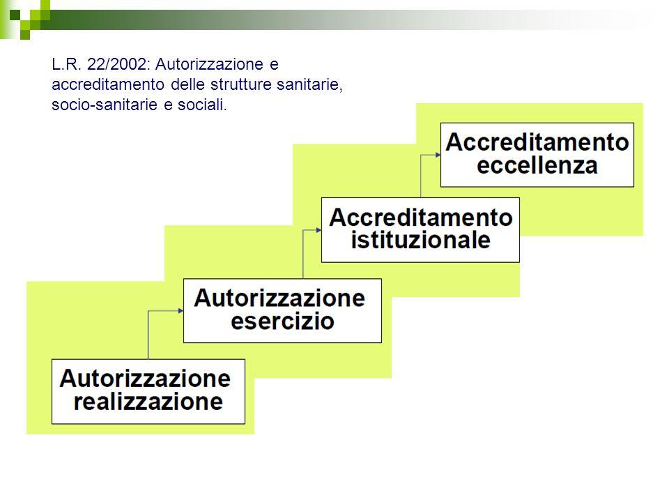 L.R. 22/2002: Autorizzazione e accreditamento delle strutture sanitarie,