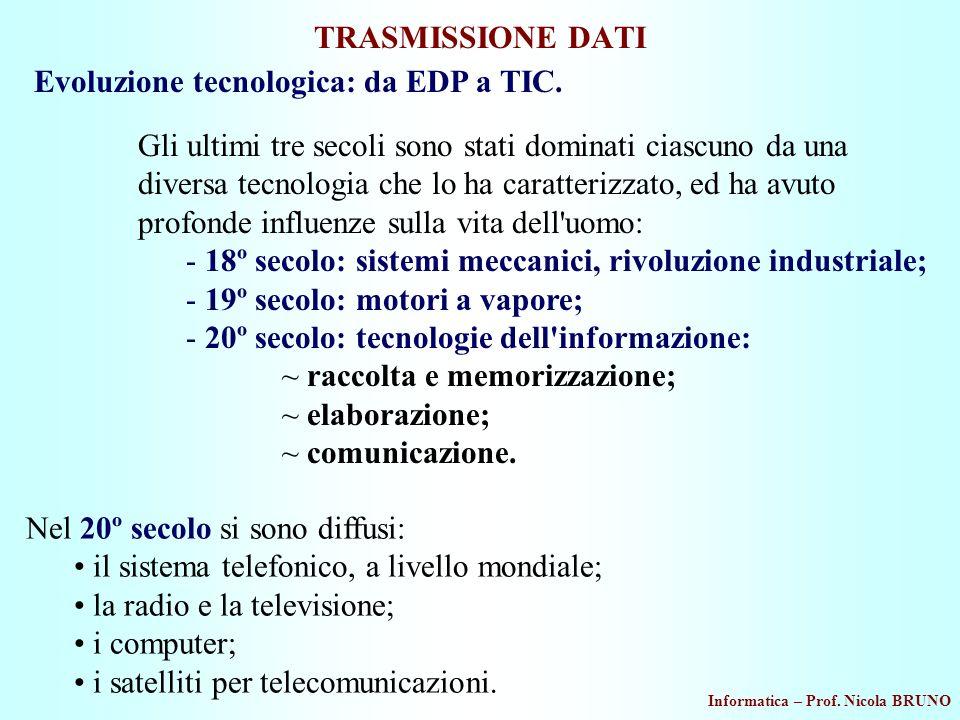 TRASMISSIONE DATI Evoluzione tecnologica: da EDP a TIC.