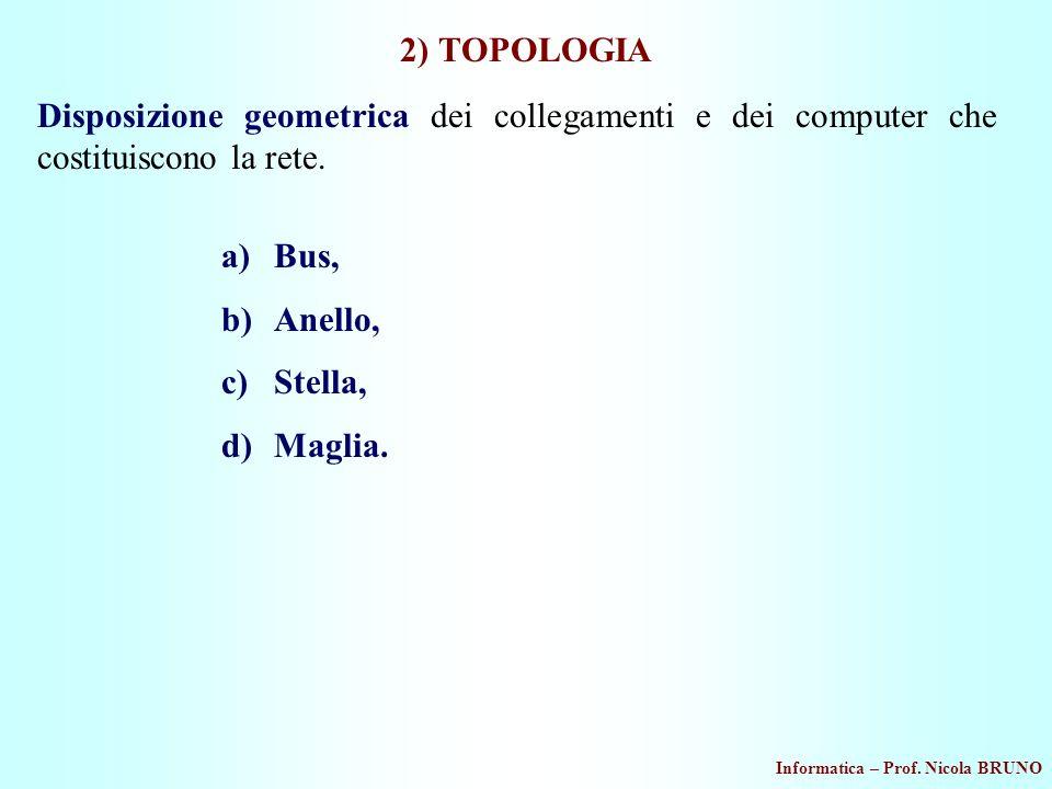 2) TOPOLOGIA Disposizione geometrica dei collegamenti e dei computer che costituiscono la rete. Bus,