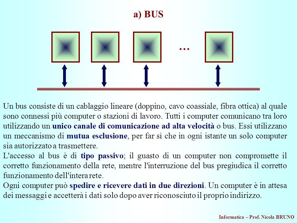 a) BUS …