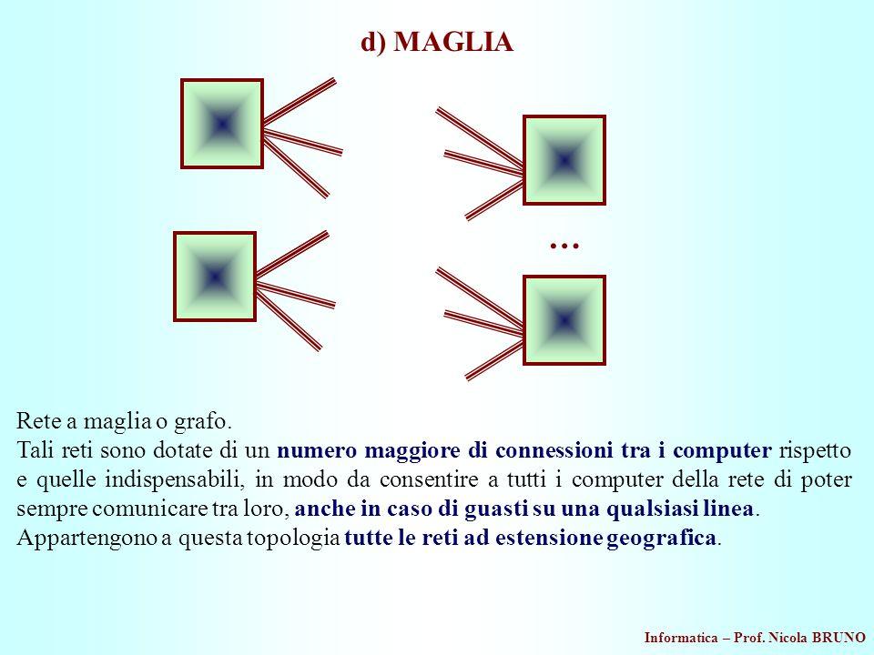 … d) MAGLIA Rete a maglia o grafo.