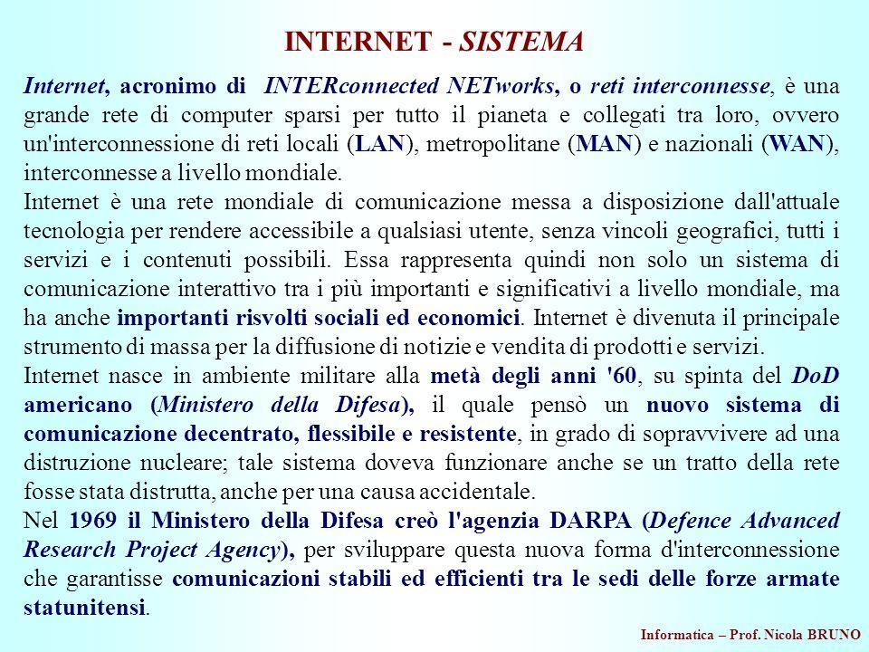 INTERNET - SISTEMA