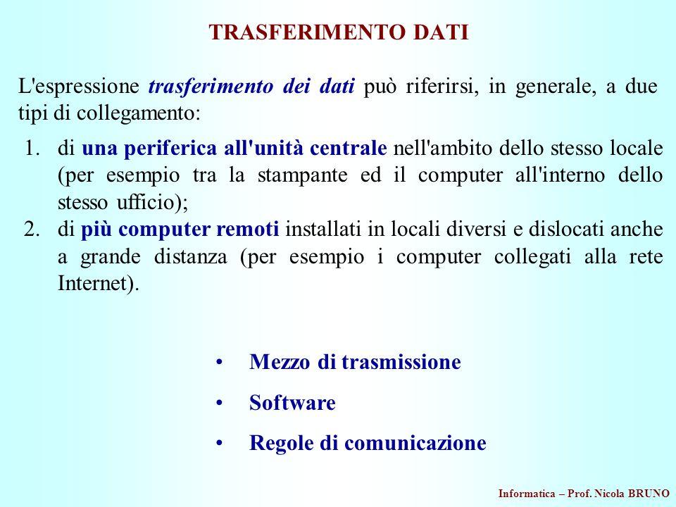 TRASFERIMENTO DATI L espressione trasferimento dei dati può riferirsi, in generale, a due tipi di collegamento: