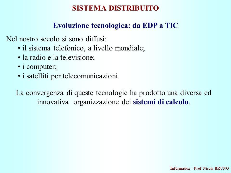 Evoluzione tecnologica: da EDP a TIC