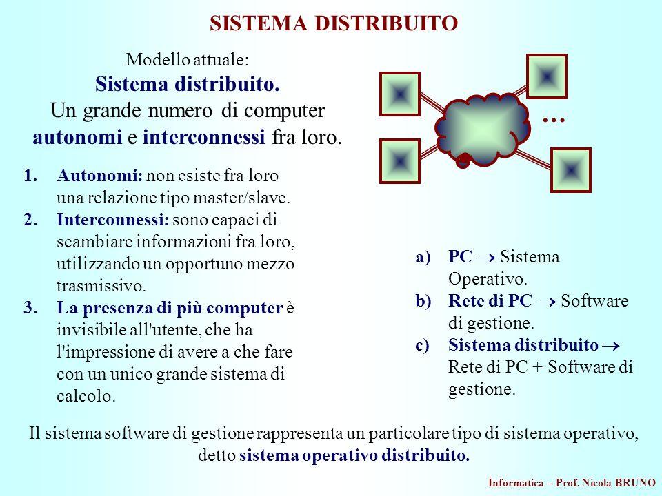 Un grande numero di computer autonomi e interconnessi fra loro.