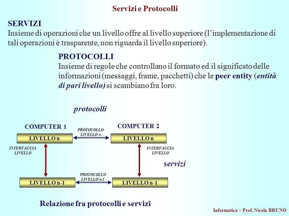 Relazione fra protocolli e servizi