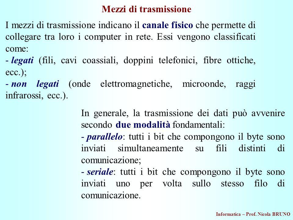 Mezzi di trasmissione