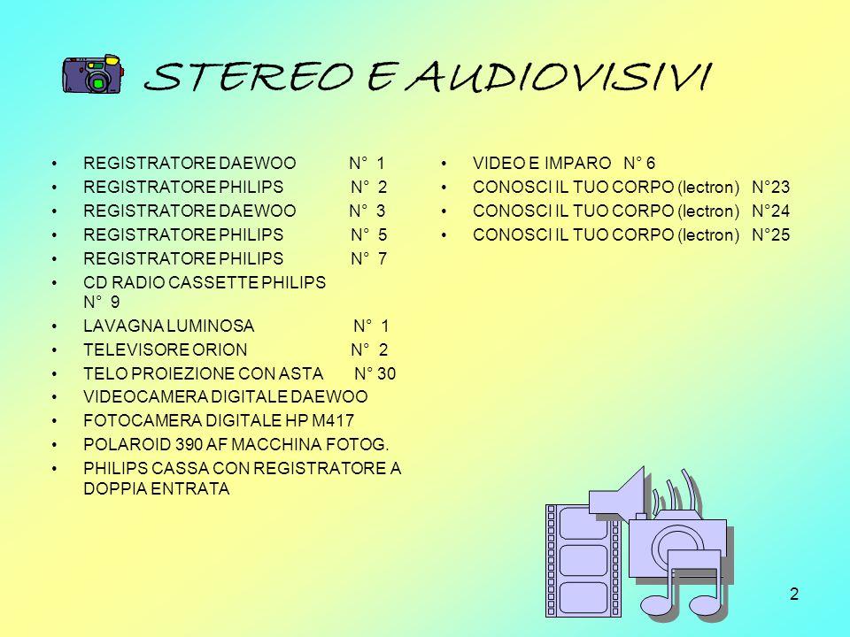 STEREO E AUDIOVISIVI REGISTRATORE DAEWOO N° 1