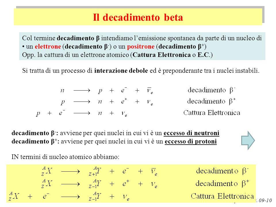 Il decadimento beta Col termine decadimento β intendiamo l'emissione spontanea da parte di un nucleo di.