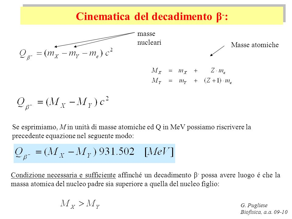 Cinematica del decadimento β-: