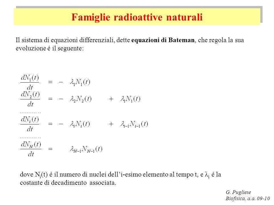Famiglie radioattive naturali