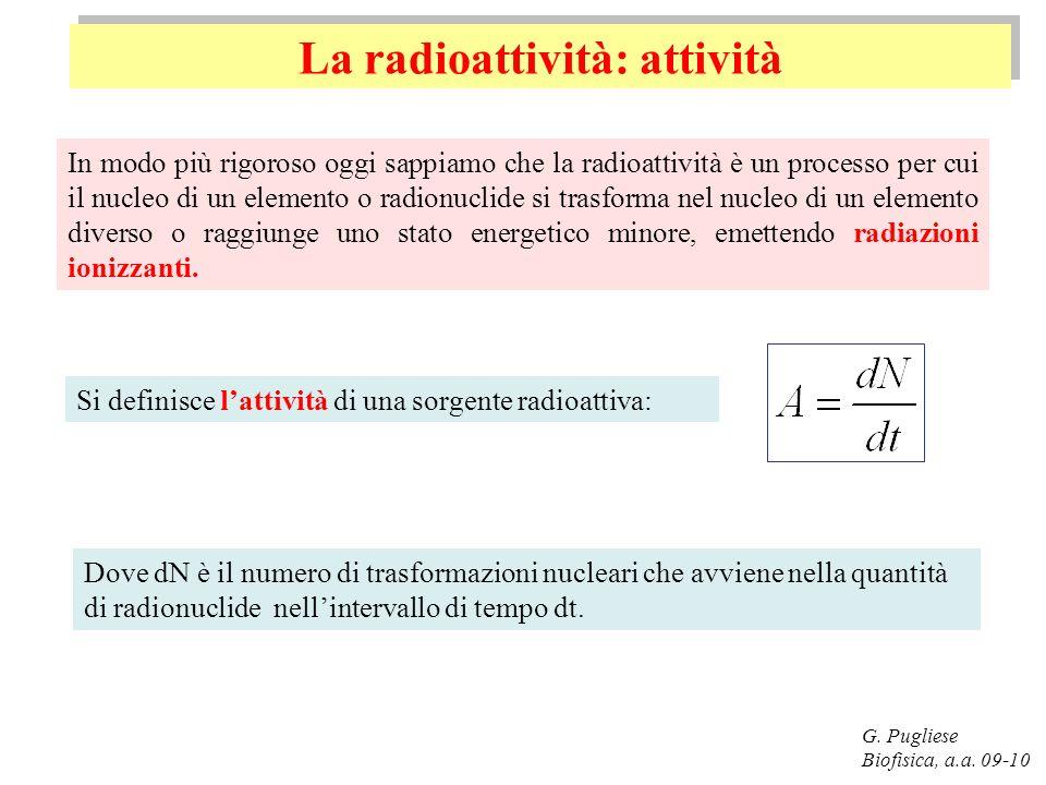 La radioattività: attività