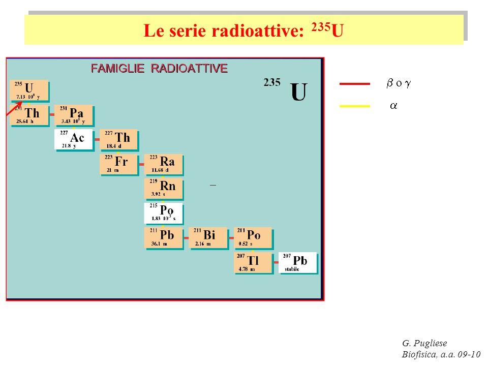 Le serie radioattive: 235U