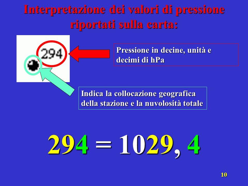 Interpretazione dei valori di pressione riportati sulla carta: