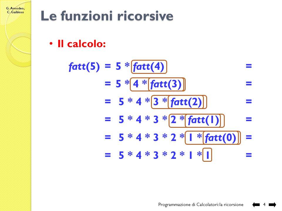 Le funzioni ricorsive Il calcolo: fatt(5) = 5 * fatt(4) =