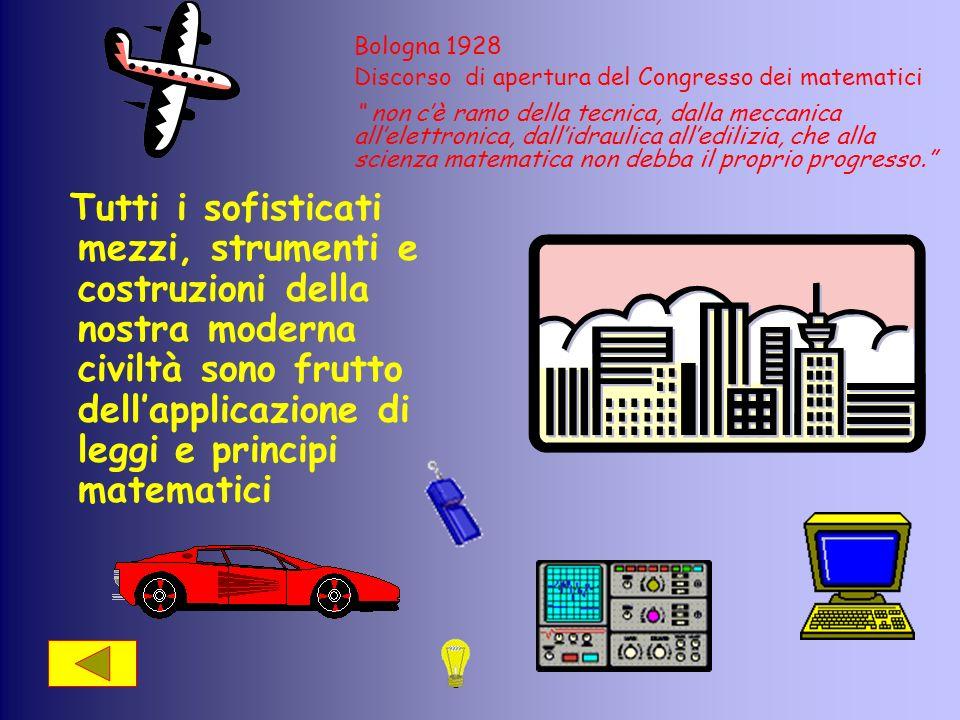 Bologna 1928 Discorso di apertura del Congresso dei matematici.