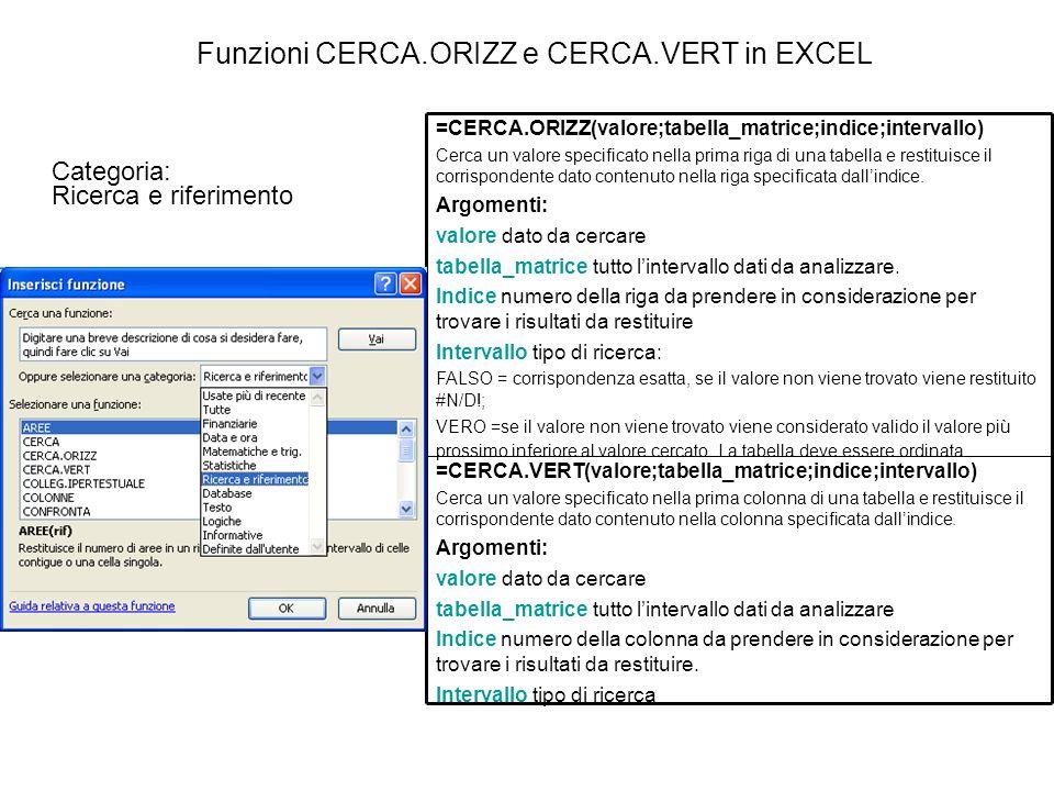 Funzioni CERCA.ORIZZ e CERCA.VERT in EXCEL