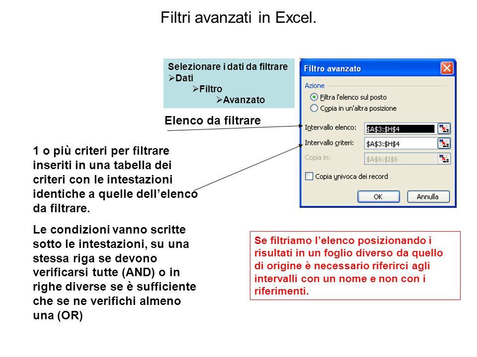 Filtri avanzati in Excel.