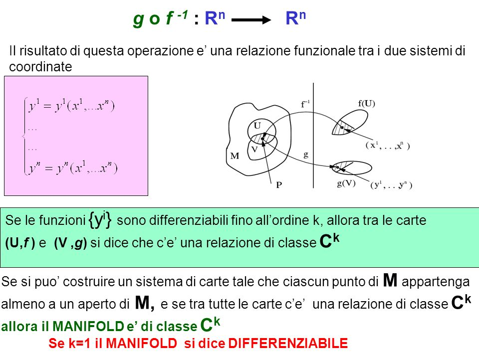 Manifold differenziabile