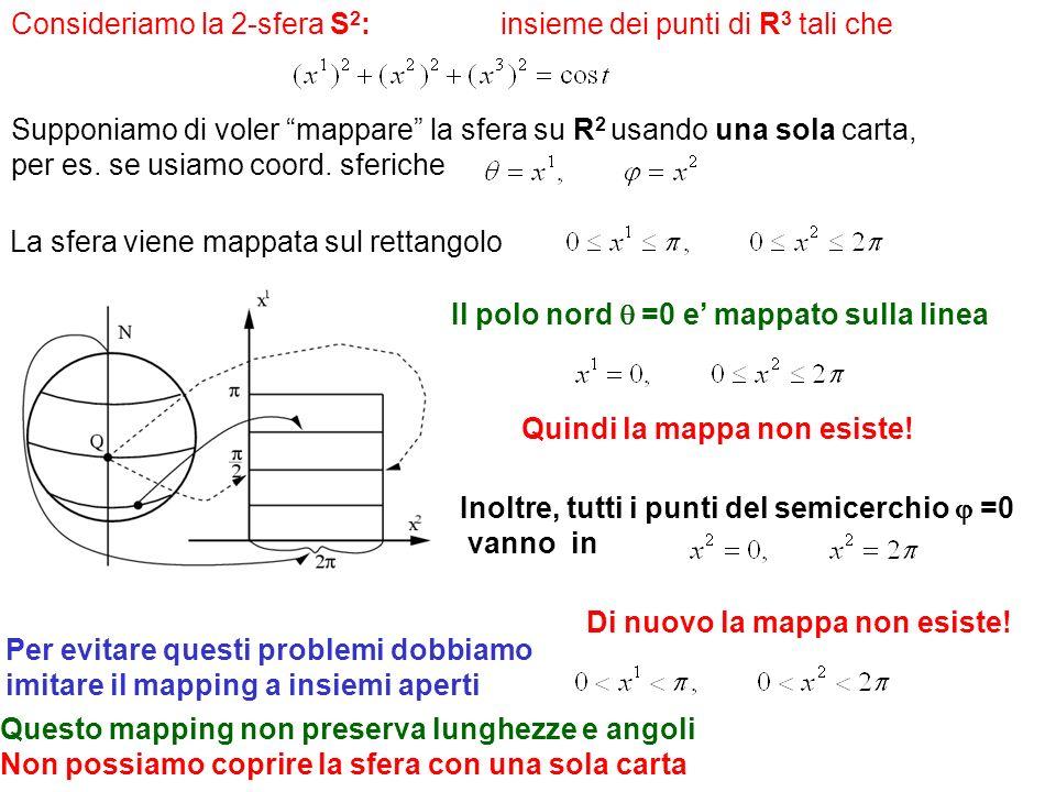 Consideriamo la 2-sfera S2: insieme dei punti di R3 tali che