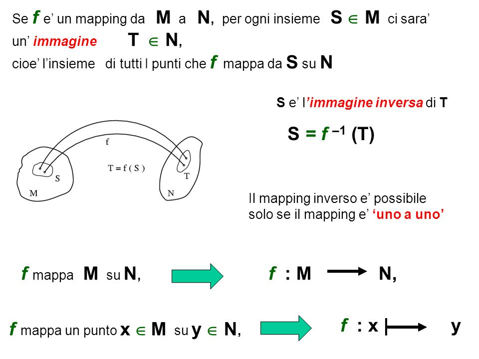 f mappa un punto x  M su y  N,