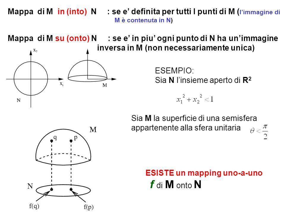 Mappa di M su (onto) N : se e' in piu' ogni punto di N ha un'immagine