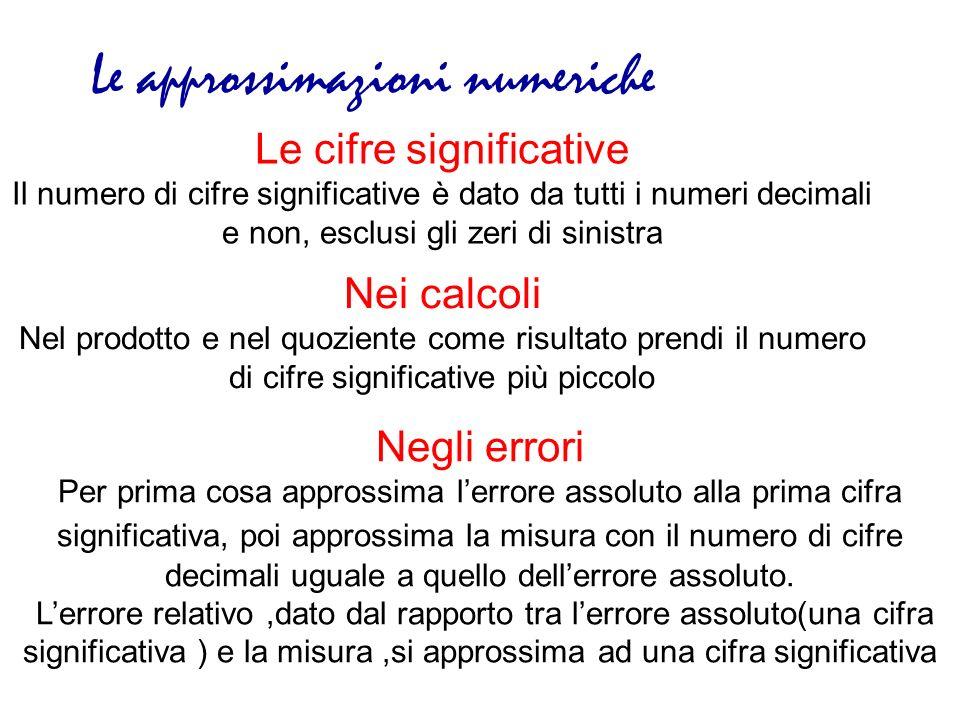 Le approssimazioni numeriche
