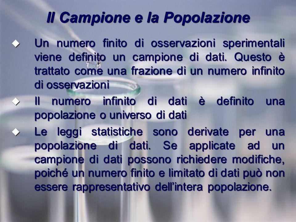 Il Campione e la Popolazione