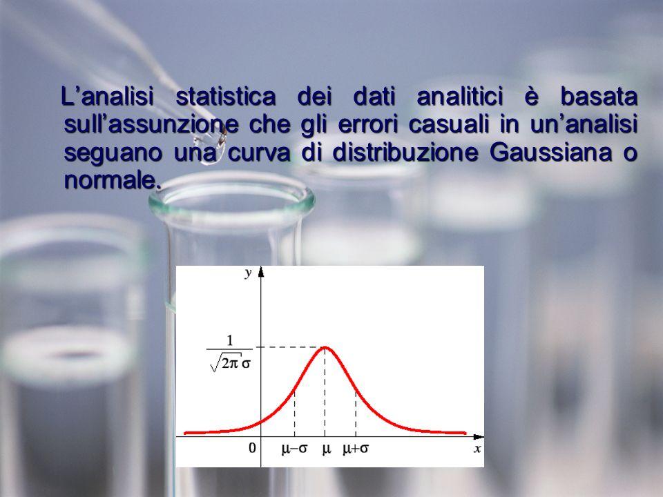 L'analisi statistica dei dati analitici è basata sull'assunzione che gli errori casuali in un'analisi seguano una curva di distribuzione Gaussiana o normale.