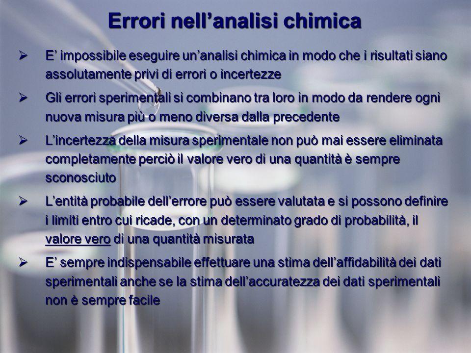 Errori nell'analisi chimica