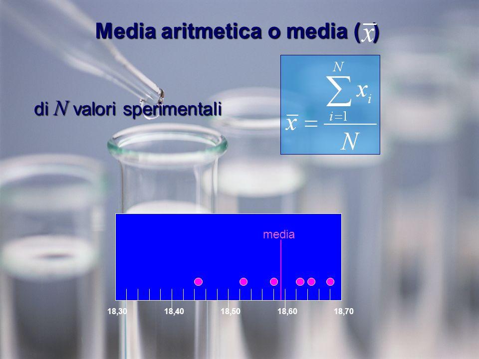 Media aritmetica o media ( )