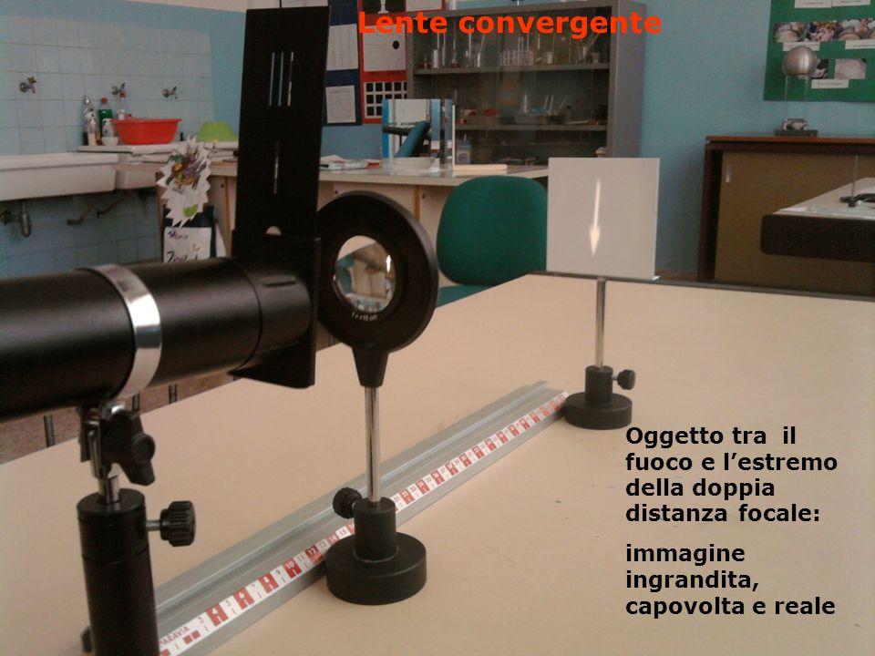 Lente convergente Oggetto tra il fuoco e l'estremo della doppia distanza focale: immagine ingrandita, capovolta e reale.